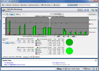 Статистика по портам в режиме реального времени