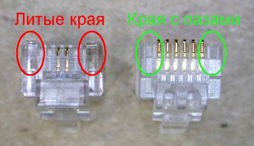 RJ-11 (RJ-25) connectors